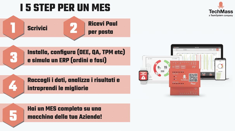 5 step per installare un software MES