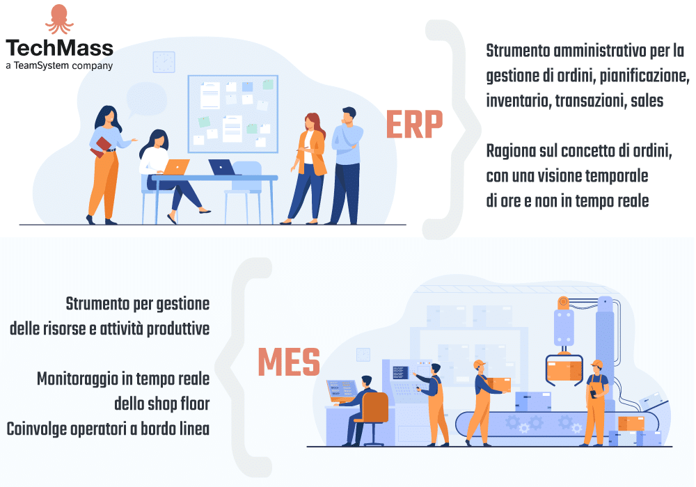 Differenza tra MES e ERP